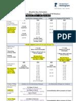 Shuttle Bus Schedule %281Mar12 - 29April12%29-Revised
