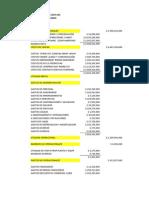 Taller Analisis Financiero Mar de Leva Sas