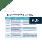 Cuadro de Infografia PDF