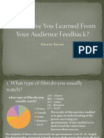 What Have You Learned From Your Audience Feedback