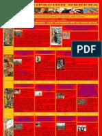 Boletin Emancipación Obrera Nro. 308, Abril  28 de  2012