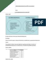 Estrategia global implementación de un ERP en una empresa