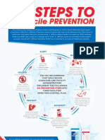 Six Steps to C. difficile Prevention