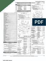 A6 C5 Parts List