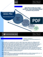 Theory to Action- Equity Transformation