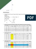 Teknik Riset Operasi Metode Simpleks
