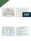 Clas Cap I.1 Equilibrio Ionico y pH
