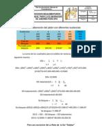 Datos de elaboración del jabón con diferentes sustancias(bloques)