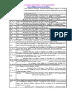 1305452052891-Medical Examination and English)