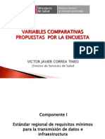 Variables Comparativas Telesalud