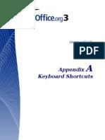 12 - KeyboardShortcuts