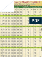 May 2012 Timetable