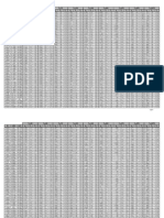 S Tabella Parametri Spettrali GU