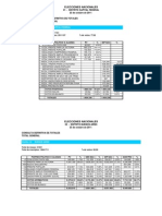 Result a Dos Nacionales 2011 Total Pais x Distr