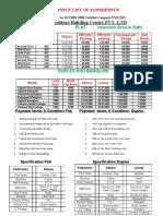 Price List of Jsr