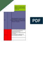 CS PS指标定义