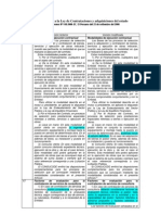 Modificaciones a La Ley CONSUCODE SET 06