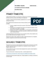 Plan de Igualdad Entre Hombres y Mujeres - Pedro m. Moral Soriano