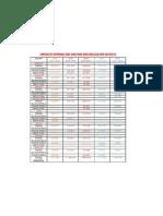 Asistencia LVBP hasta la 2011-2012