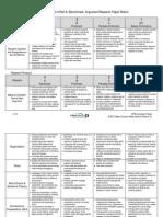 Grade 6 ELA Unit4 Benchmark Assessment Rubric