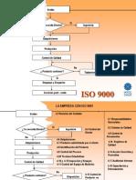 WebTransparencias Iso 9000 2da. Parte