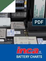 Inca Battery Chart