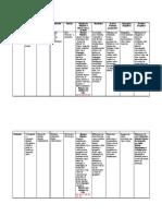 Tabelas Atividades Exemplos[Dourados][1]