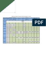 Pemetaan Evidens Standard Prestasi Matematik Tahun 2