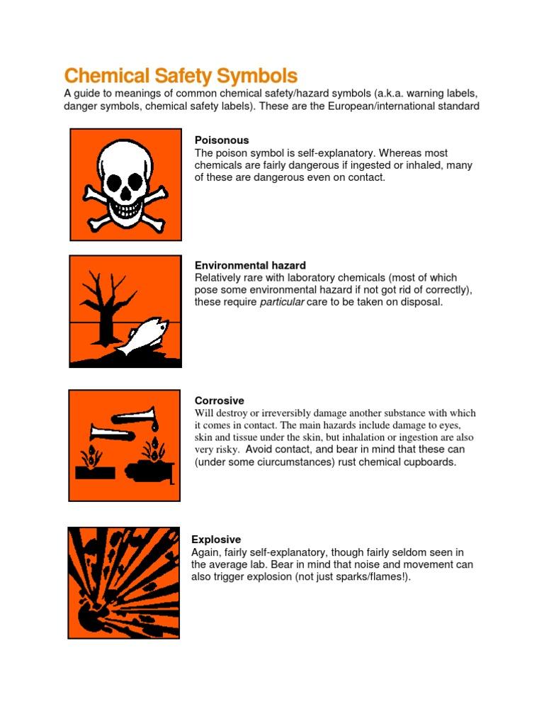 Safety symbol meanings image collections symbol and sign ideas chemical safety symbols flammability poison buycottarizona buycottarizona