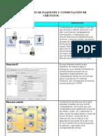Conmutacion de Paquetes y Conmutcion de Circuitos