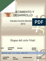 1.1 CRECIMIENTO Y DESARROLLO