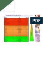 Microsoft PowerPoint - IFT - Polarity of oils [modalità compatibilità]