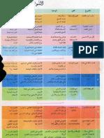 livre-arab-5m-p