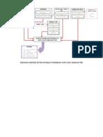 Kerangka Berpikir Sistem Informasi Penerimaan Siswa Baru Berbasis Web