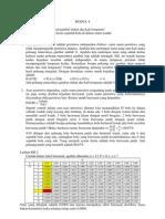 Latihan Modul 4-9 Pengantar Statistik Sosial