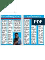 Marco Mengoni  e il suo fantastico tour parte1