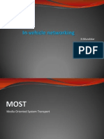 In-Vehicle Networking MOST