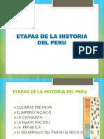 Etapas de La Historia Del Peru 16-04-12