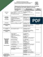 SUS - 06 - Exames Comprobatorios Do Diagnostico Da Doenca