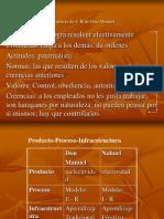 Secuencia de C-R de Don Manuel