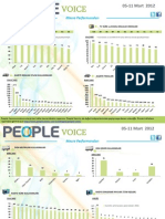 People Voice 05 -11 Mart 2012