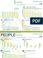People Voice 16 -22 Nisan 2012