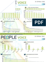 People Voice 23 -29 Nisan 2012