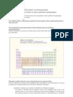 pdf2 polluiton