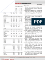 Commodities - Metals & Energy for Mar. 5, 2012