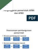 Akutansi Sektor Publik