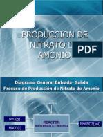 Produccion de Nitrato de Amonio