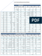 Tabela de Equivalencias de Materiais