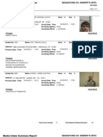 Sequatchie County Arrests From From 04-29-2012 To 05-01-2012 File 2