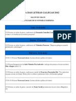 Programa semana das letras galegas na Facultade de Economía